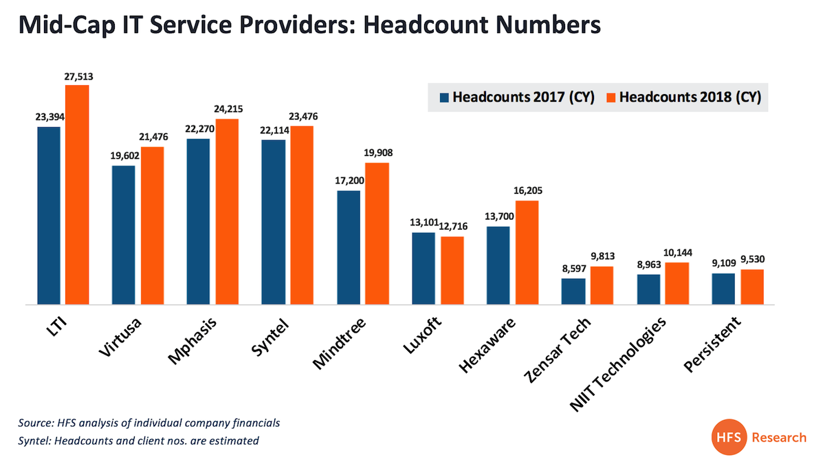 Horses for Sources | Thriving in the As-a-Service Economy