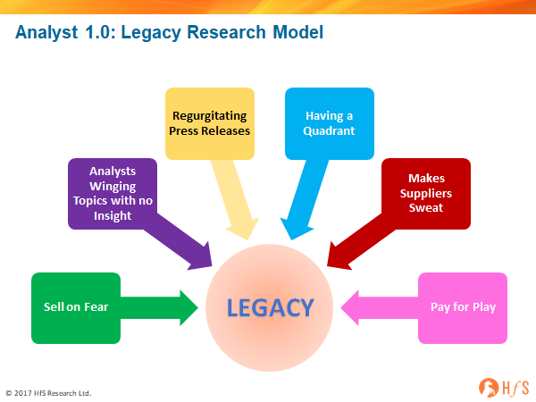 HfS hammers the final nail in the legacy analyst coffin with the HfS