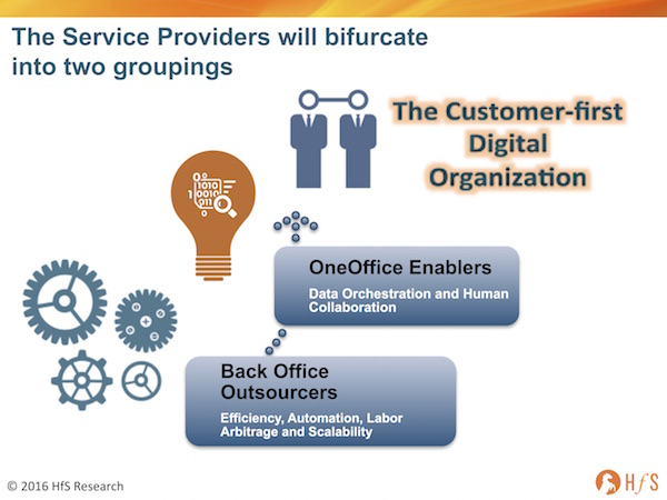 OneOffice or DumbOffice? Service providers are bifurcating again
