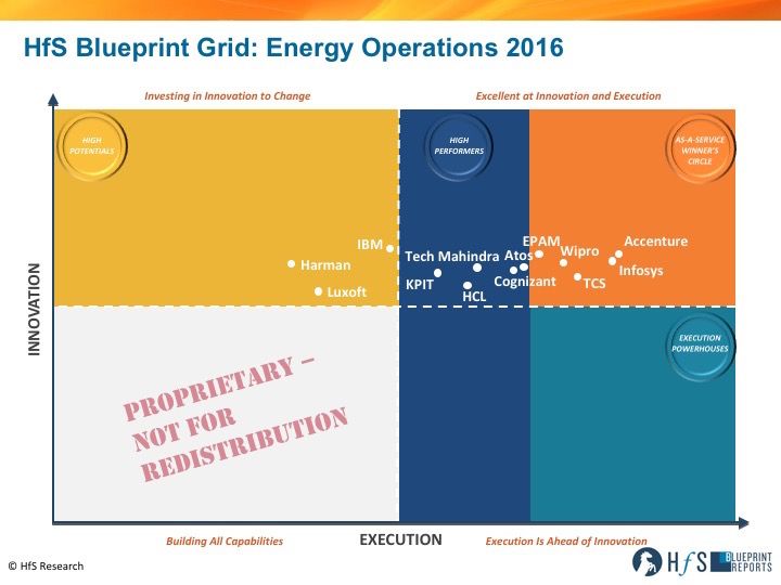 Everything You Ever Wanted To Know About The Energy Sector But Never