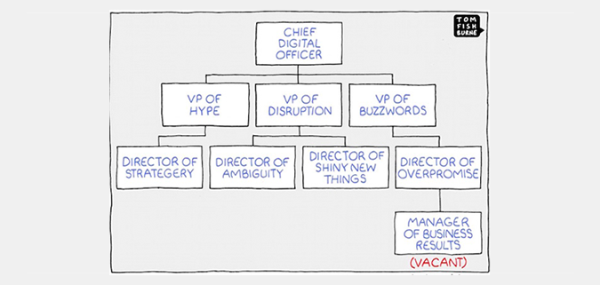 Crush that cobol... at last a standard org chart for your disruptive digital hierarchy