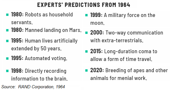 1964 predictions:  By 2020 we'll be breeding apes and other animals to perform menial work