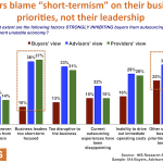 Doubledip-part-i-short-termism