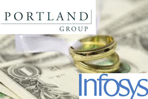 Infy procures Portland to soup up its sourcing