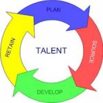 Talent-war