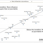 AnalystEquity_Influence_Ratings