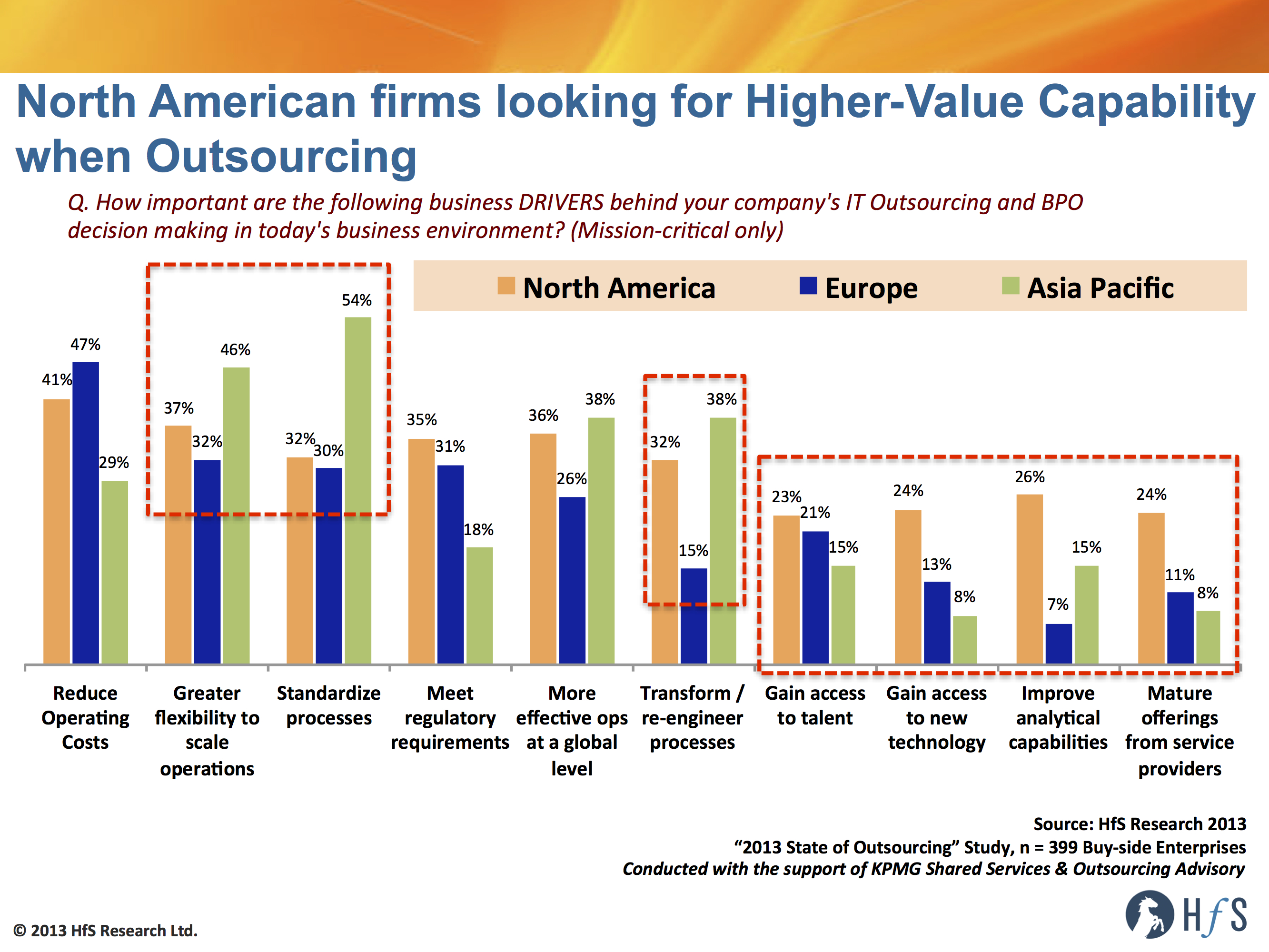 is outsourcing good for america Why offshore outsourcing is good for the us december 09, 2003 the last three years have not been kind to the us economy the latest data shows a recovery, but that.