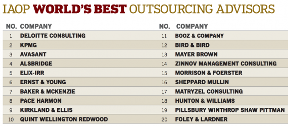 So... are these the world's best outsourcing advisors?