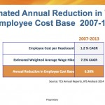 Reduction_Employee_Cost_Base_TCS