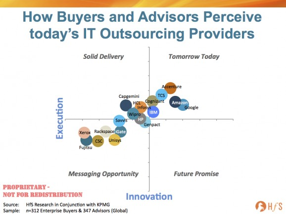 Welcome to the being-disrupted IT Outsourcing provider landscape where 50% of deals are at risk