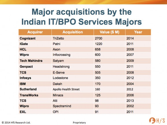 Cognizant makes the biggest bet ever by an Indian services provider. This is a big bloody deal...