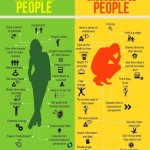 success-indicator