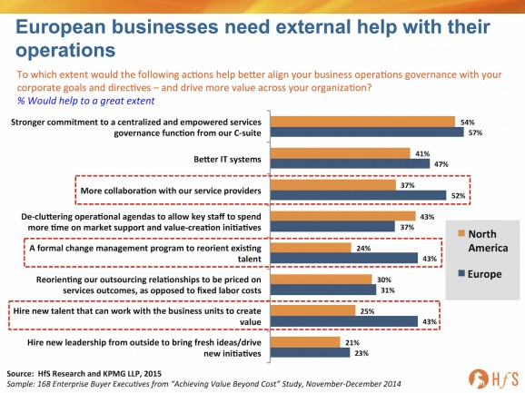 Skill not Scale, Part II: Europe poses the biggest opportunity as As-a-Service models emerge