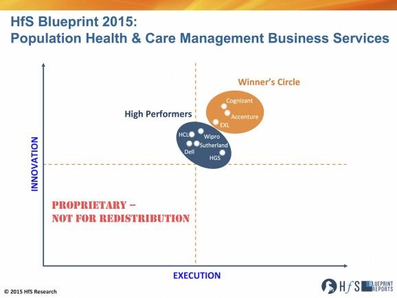 Population_Health_SvS_2015_Axis