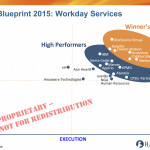 Workday_Services_2015_Axis