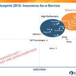 RS_1508_HfS-Blueprint-Insurance-aaS-2015--NFR--Blog-Axis-578px