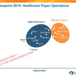 RS_1509_HfS-Blueprint-Healthcare-Payer-Operations-2015--Axis-Only--Blog--large