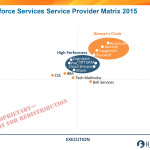 RS_1510_HfS Blueprint-Salesforce-Services-2015--NFR--Blog-Axis--Prop