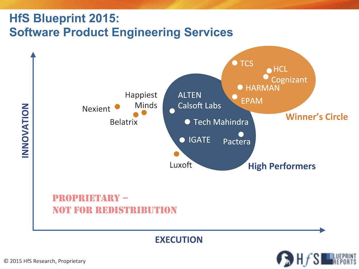 Hcl cognizant harman tcs and epam make the software engineering hfs blueprint isv engineering services malvernweather